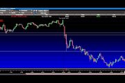 A Simple Day Trading Strategy/PRB...