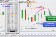 Day Trading Explained Using This Unique Software - Live...