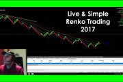 Live & Simple Renko Trading - scalping/day trading...