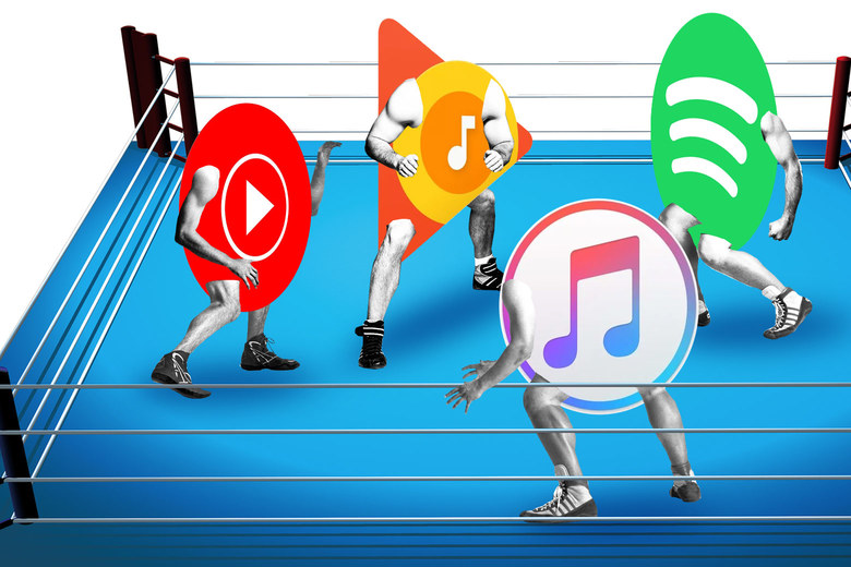 Is YouTube Preparing to Challenge Spotify and Apple Music?...