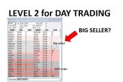 NASDAQ LEVEL 2 Signals Explained for DAY TRADING...