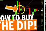 DAY TRADING! HOW TO BUY THE DIP!...