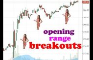 Simple day trading strategy: Opening range breakouts // Intraday ...
