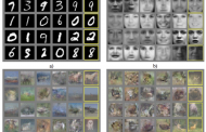 18 Impressive Applications of Generative Adversarial Networks (GA...