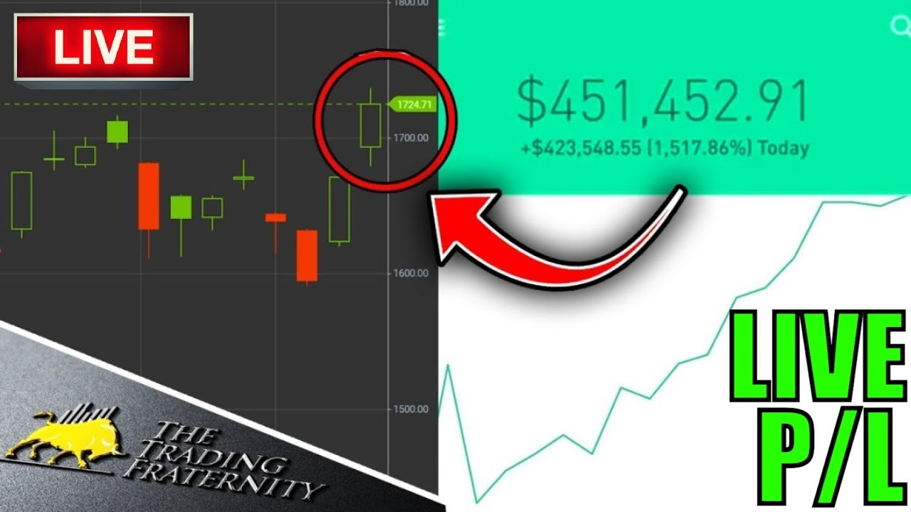 Day Trading Live, Stock Market News & Stocks To Trade NOW! – ...