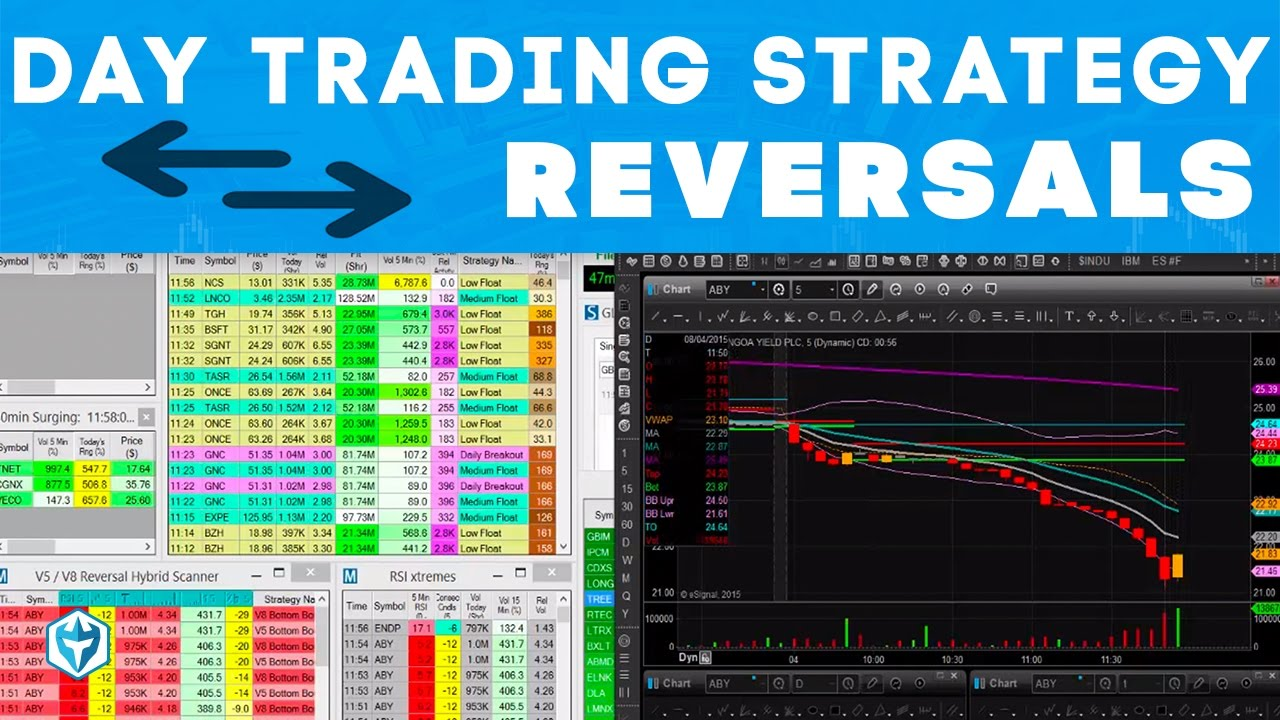 Day Trading Strategy (reversals) for Beginners: Class 4 of 12...