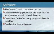 (Part 1) Learn Basics SOFTWARE Techniques - Personal Computer Tut...