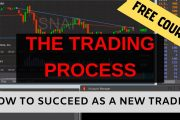 Trading Process - How to Succeed as a NEW Trader  Free Day Tradin...