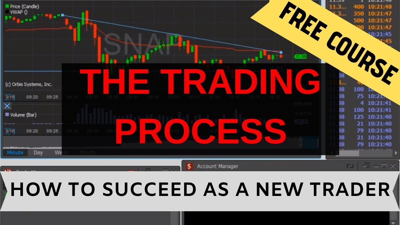 Trading Process - How to Succeed as a NEW Trader| Free Day Tradin...