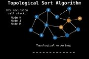 Topological Sort Algorithm | Graph Theory...