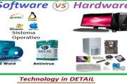 What is Computer Hardware & Software ( कंप्यूटर हार्डवेयर और ...