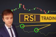 RSI Day Trading | Most Effective Ways To Trade With RSI Indicator...