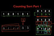 Learn Counting Sort Algorithm in LESS THAN 6 MINUTES!...