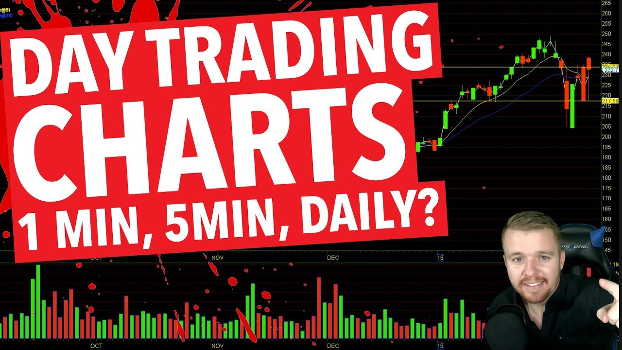 Day Trading Chart Time Frames! WHICH ONE???...