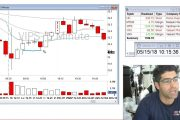 VWAP Trading Strategies for Day Traders (w/ Andrew Aziz of BearBu...