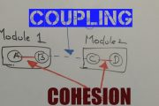 #cohesionandcoupling2020 cohesion and coupling | software enginee...