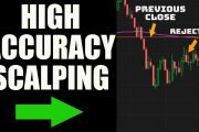 77% ACCURACY USING THIS SCALPING STRATEGY! Live Day Trading Break...