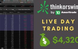 Live Day Trading $4,320 PROFIT    Options Trading...
