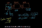 Model of computation | Analyzing an algorithm | Data Structure &a...