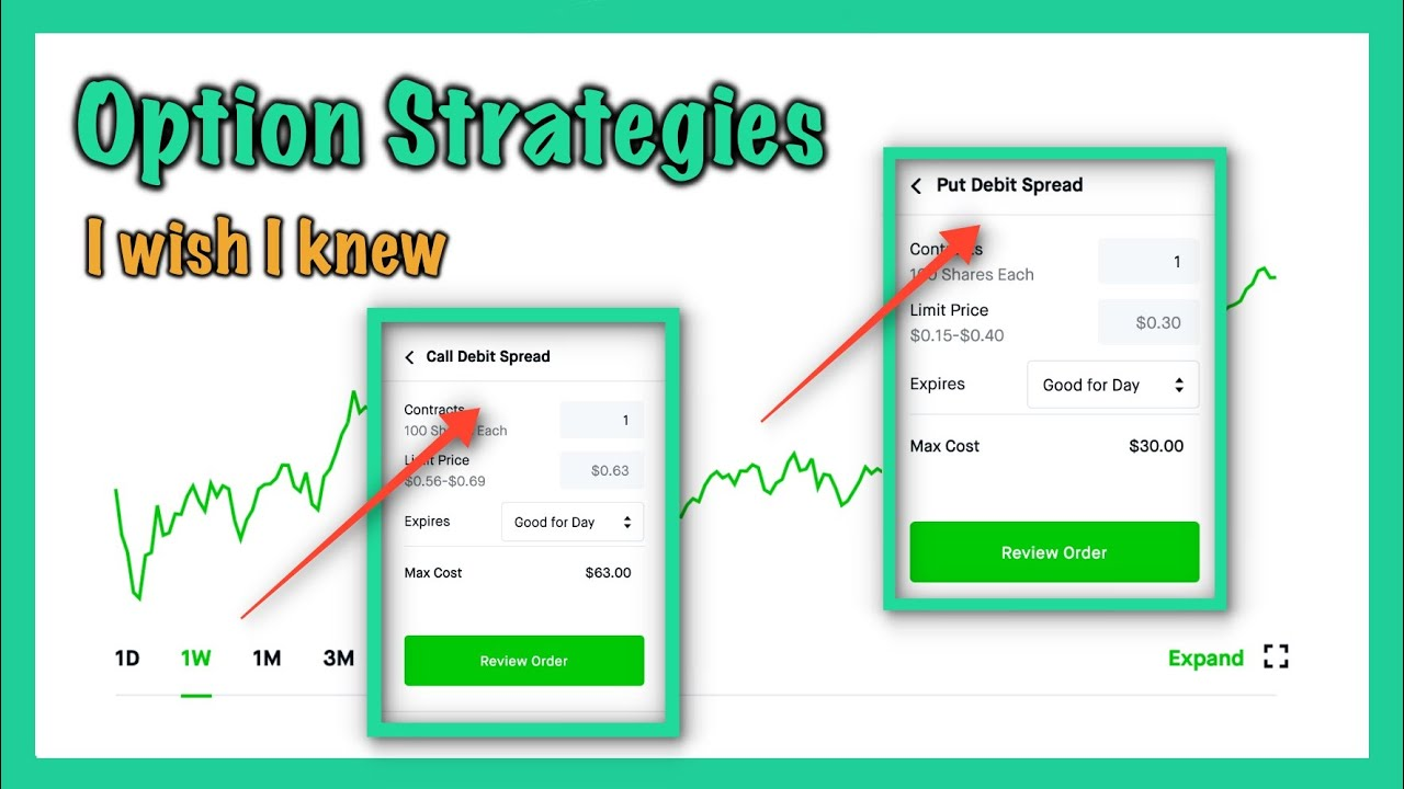 Get Around The Day Trading Rule - More Option Strategies...