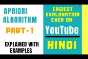 Apriori Algorithm in Data Mining And Analytics Explained With Exa...