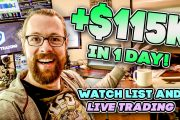 LIVE Day Trading Watch List for Tuesday 6/9/20 by Ross Cameron...